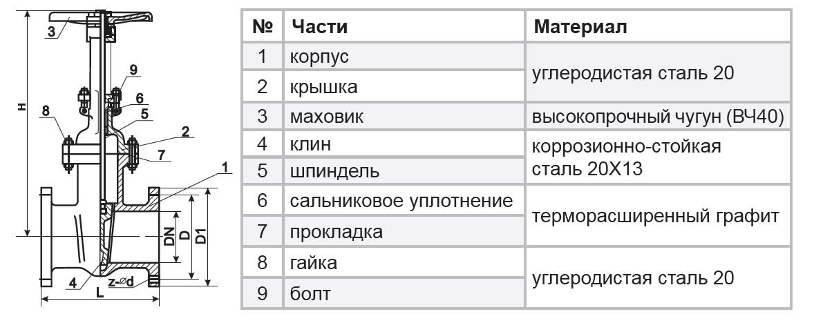 zadvijka3